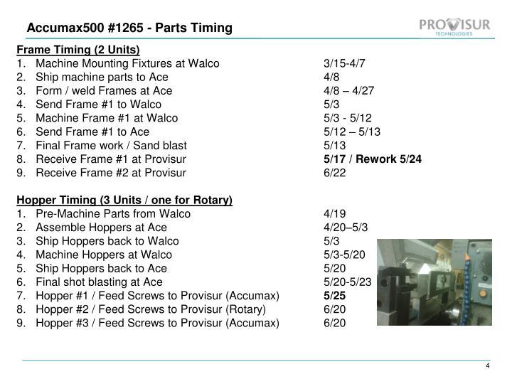 Frame Timing (2 Units)