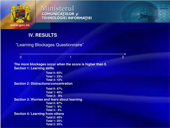 IV. RESULTS