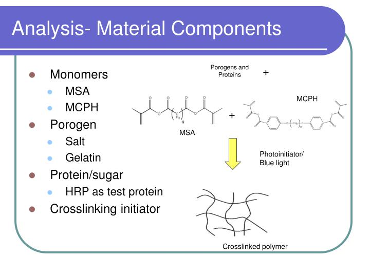 Analysis- Material Components