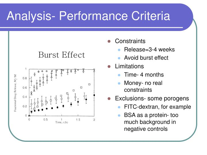 Analysis- Performance Criteria