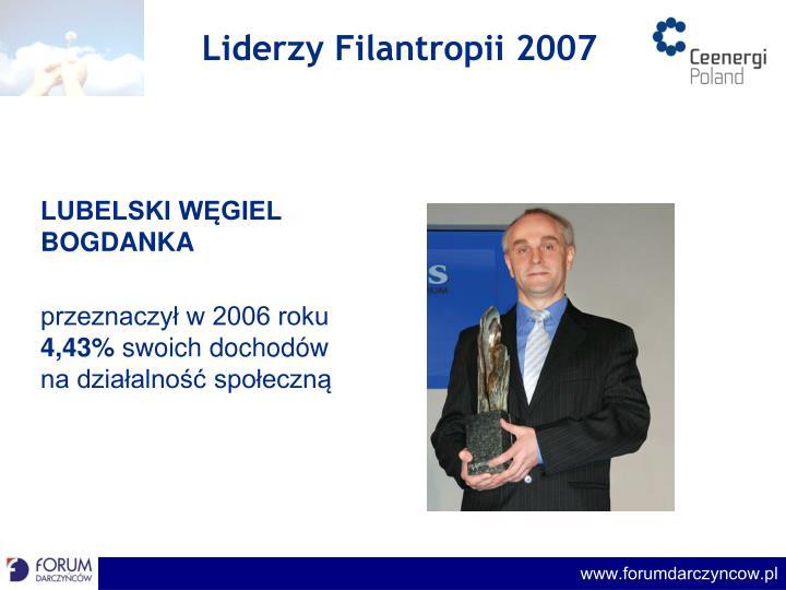 Liderzy Filantropii 2007