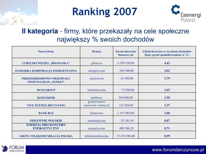 Ranking 2007
