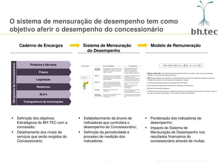 O sistema de mensuração de desempenho tem como objetivo aferir o desempenho do concessionário
