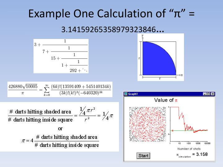 Example One Calculation of ""