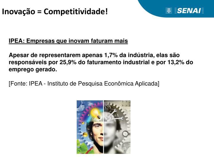 Inovação = Competitividade!