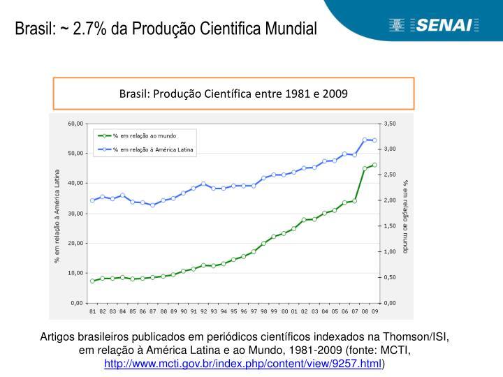 Brasil: ~ 2.7% da Produção Cientifica Mundial