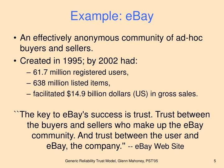 Example: eBay
