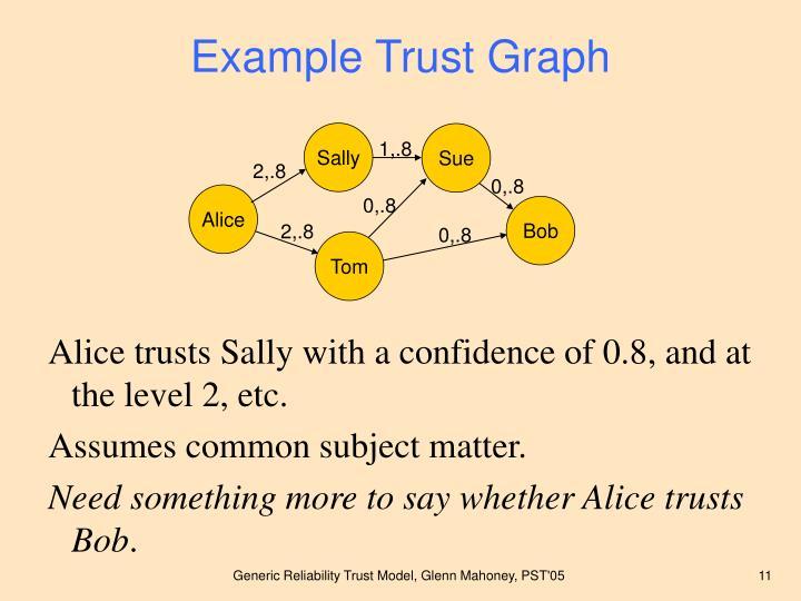 Example Trust Graph