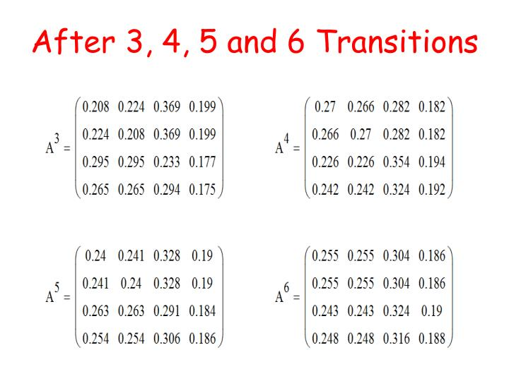 After 3, 4, 5 and 6 Transitions