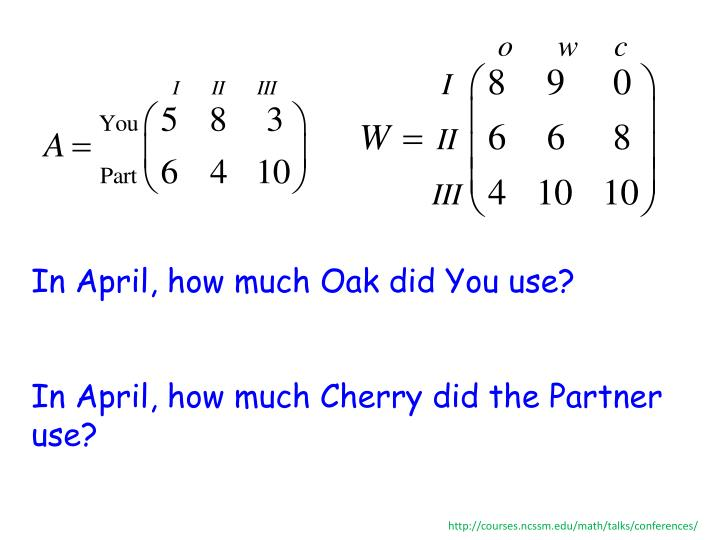 In April, how much Oak did You use?