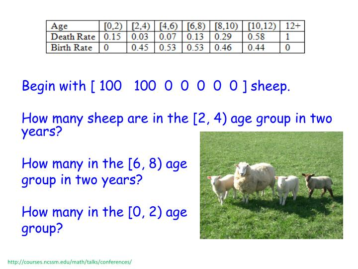 Begin with [ 100   100  0  0  0  0  0 ] sheep.