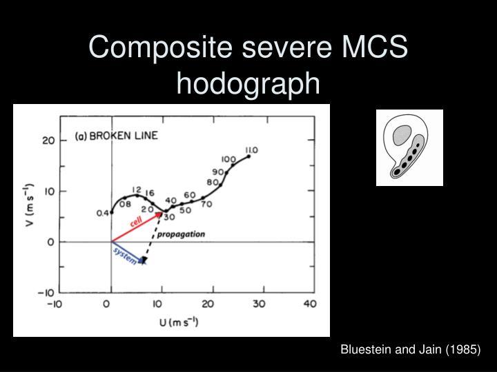 Composite severe MCS hodograph