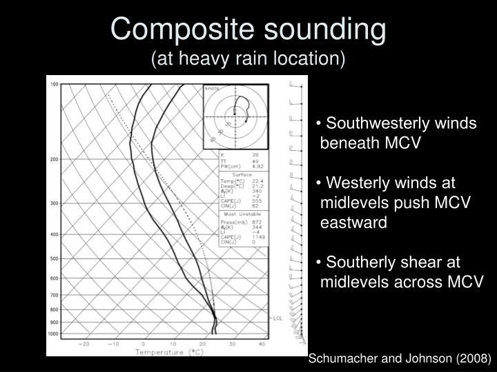 Composite sounding