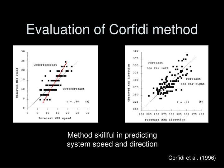 Evaluation of Corfidi method