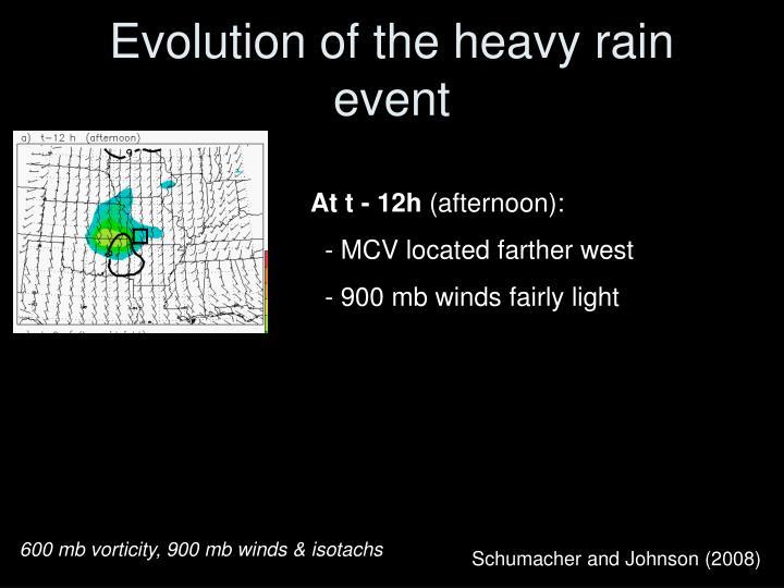 Evolution of the heavy rain event