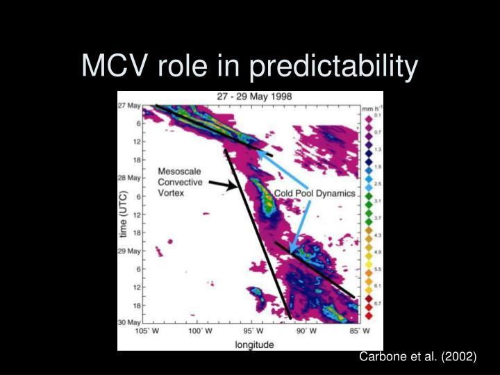 MCV role in predictability