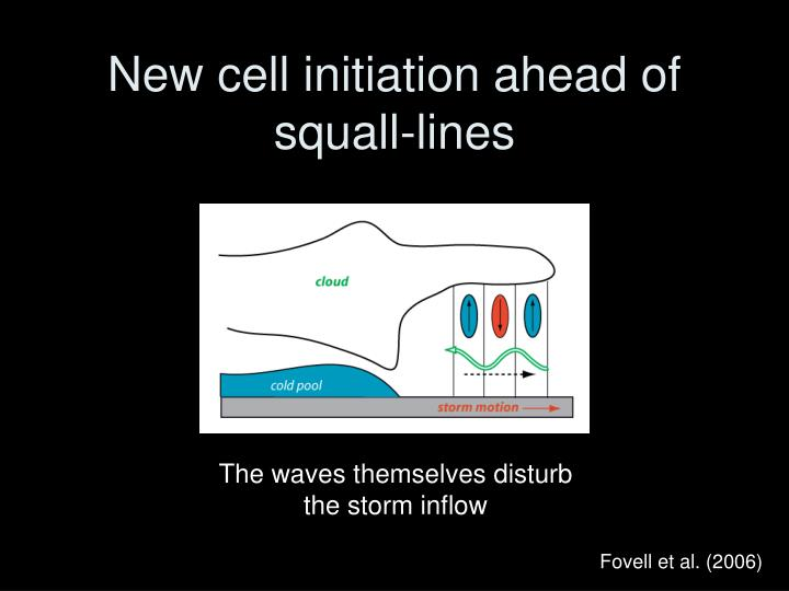 New cell initiation ahead of squall-lines