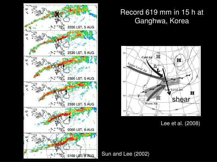 Record 619 mm in 15 h at Ganghwa, Korea