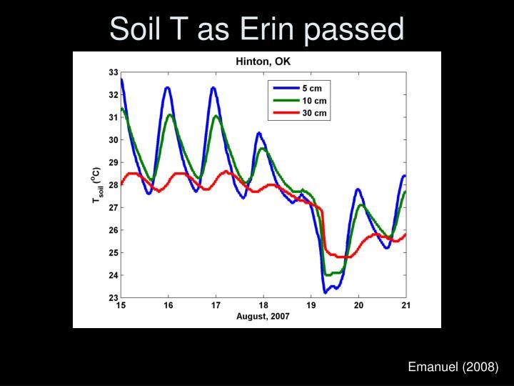 Soil T as Erin passed