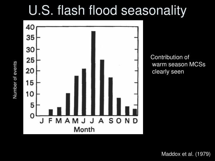 U.S. flash flood seasonality