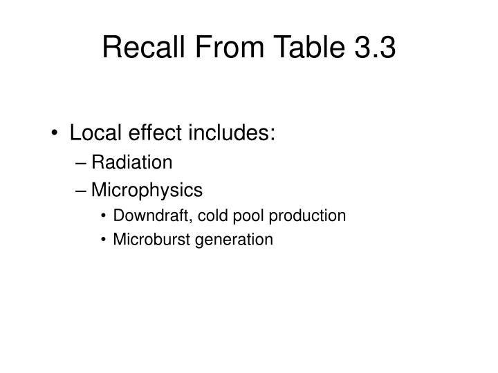 Recall from table 3 3
