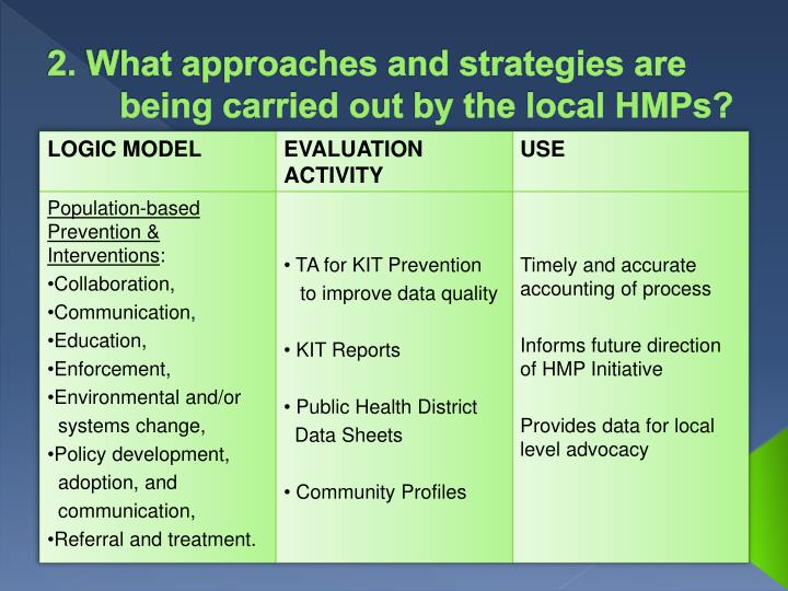 2. What approaches and strategies are being carried out by the local HMPs?