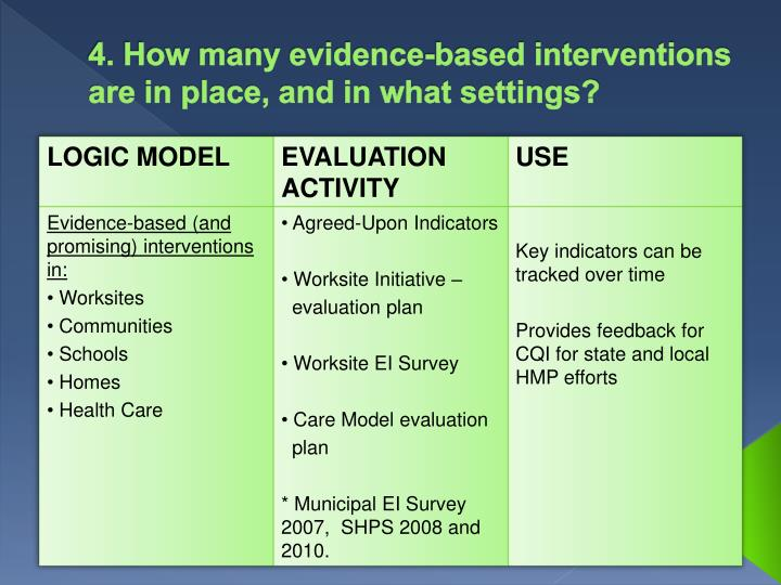 4. How many evidence-based interventions are in place, and in what settings?