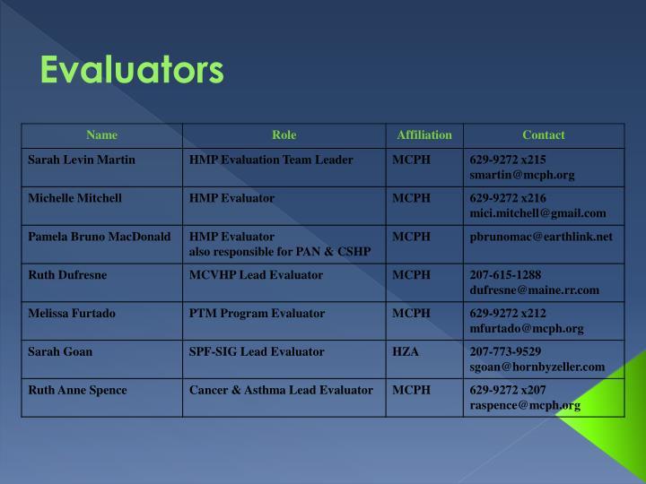 Evaluators