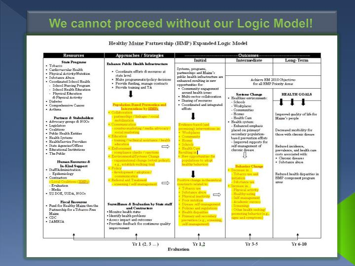 We cannot proceed without our Logic Model!