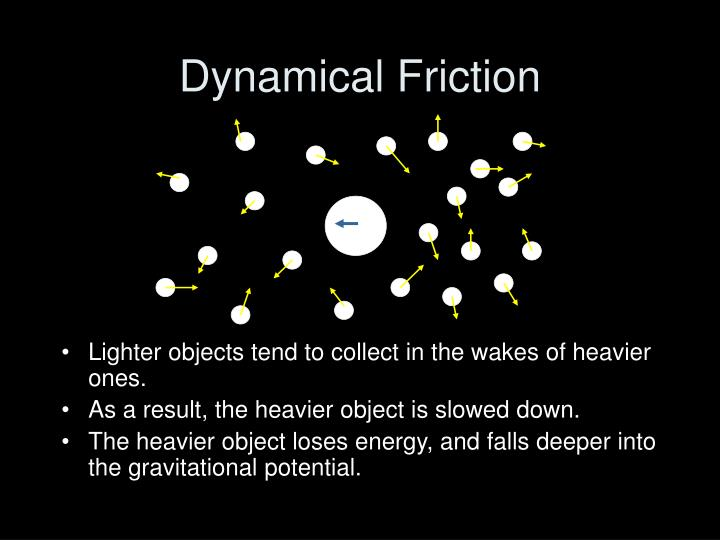 Dynamical Friction