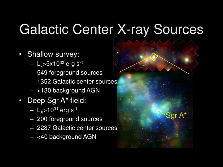 Galactic Center X-ray Sources