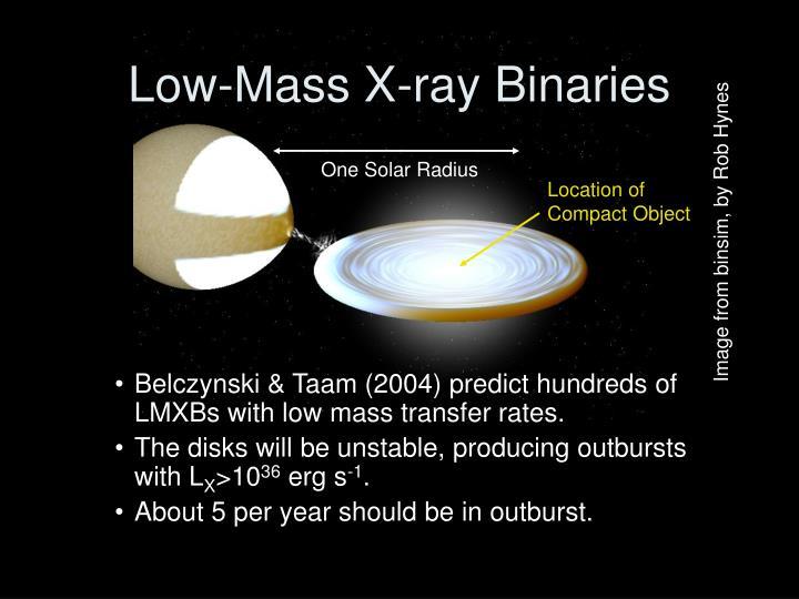 Low-Mass X-ray Binaries
