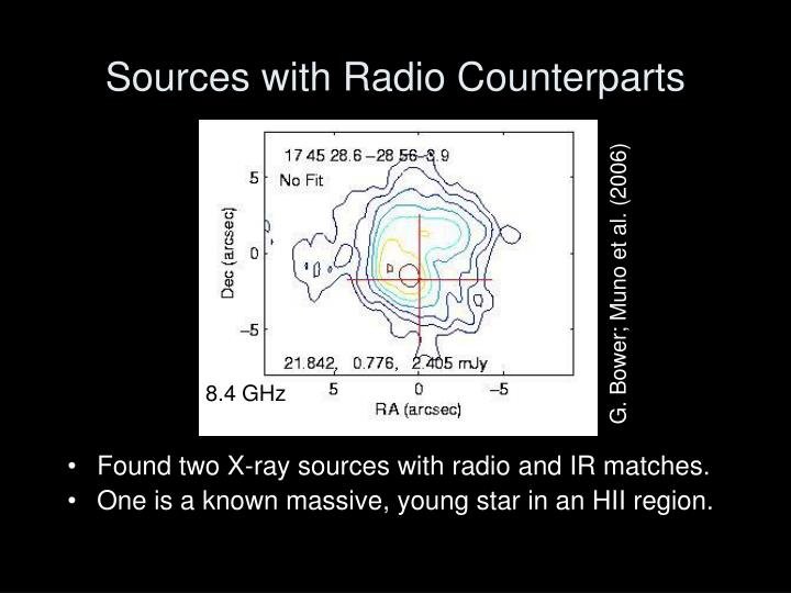 Sources with Radio Counterparts