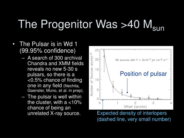 The Progenitor Was >40 M