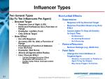 influencer types