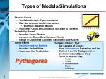types of models simulations