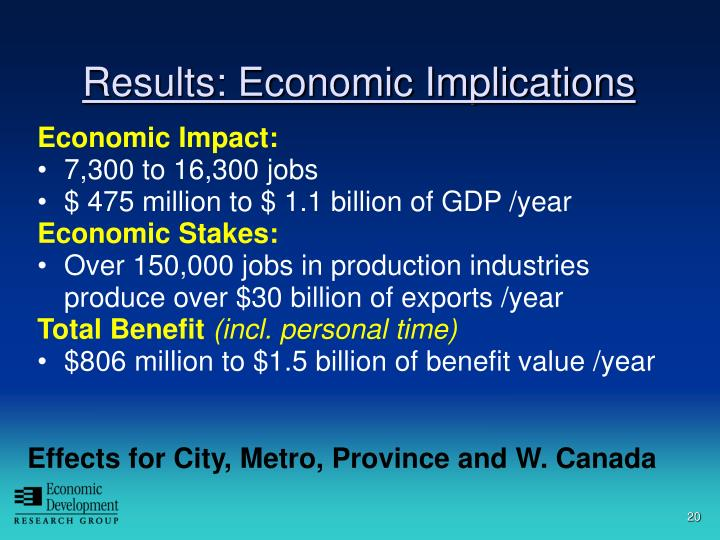 Effects for City, Metro, Province and W. Canada