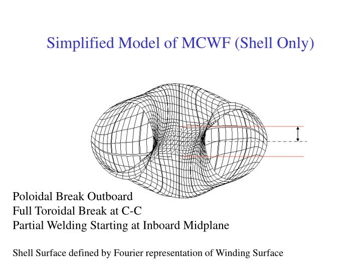 Simplified model of mcwf shell only