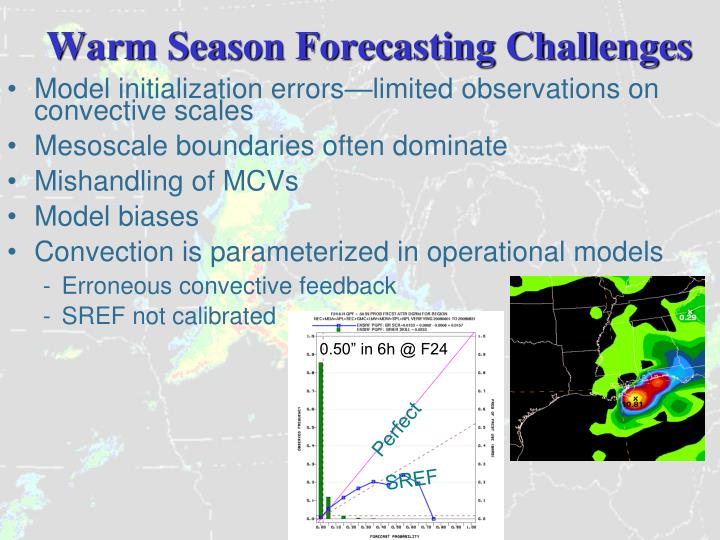 Warm season forecasting challenges