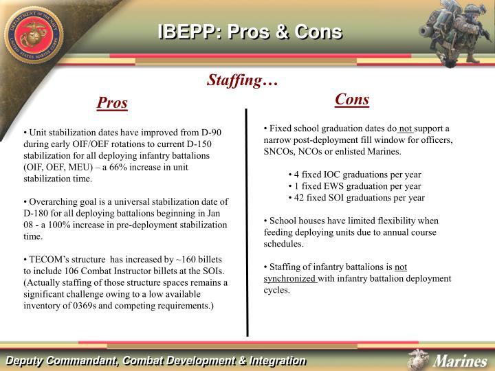 Ibepp pros cons