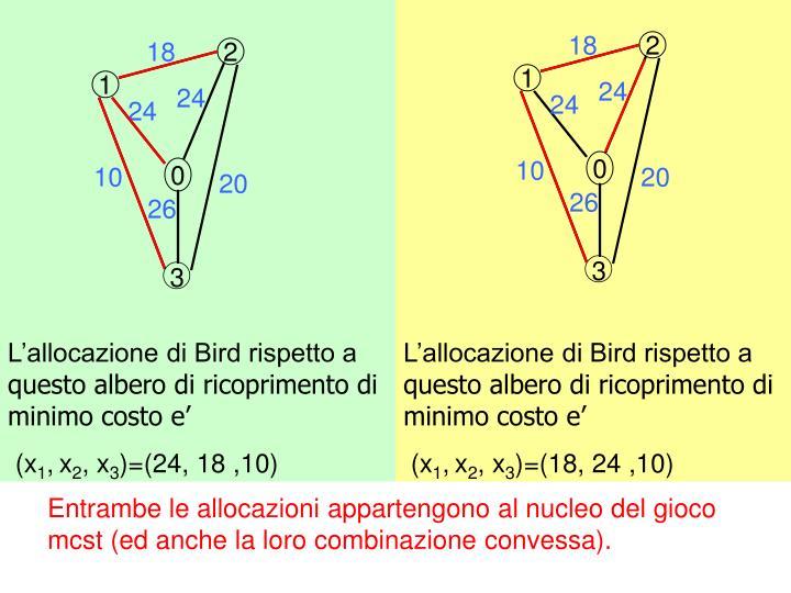 L'allocazione di Bird rispetto a