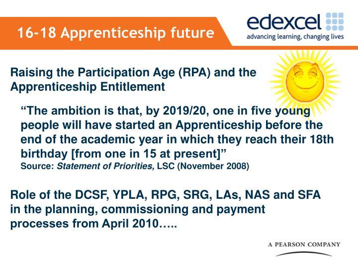 16-18 Apprenticeship future