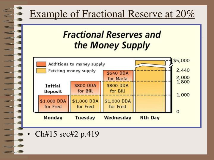 Example of Fractional Reserve at 20%