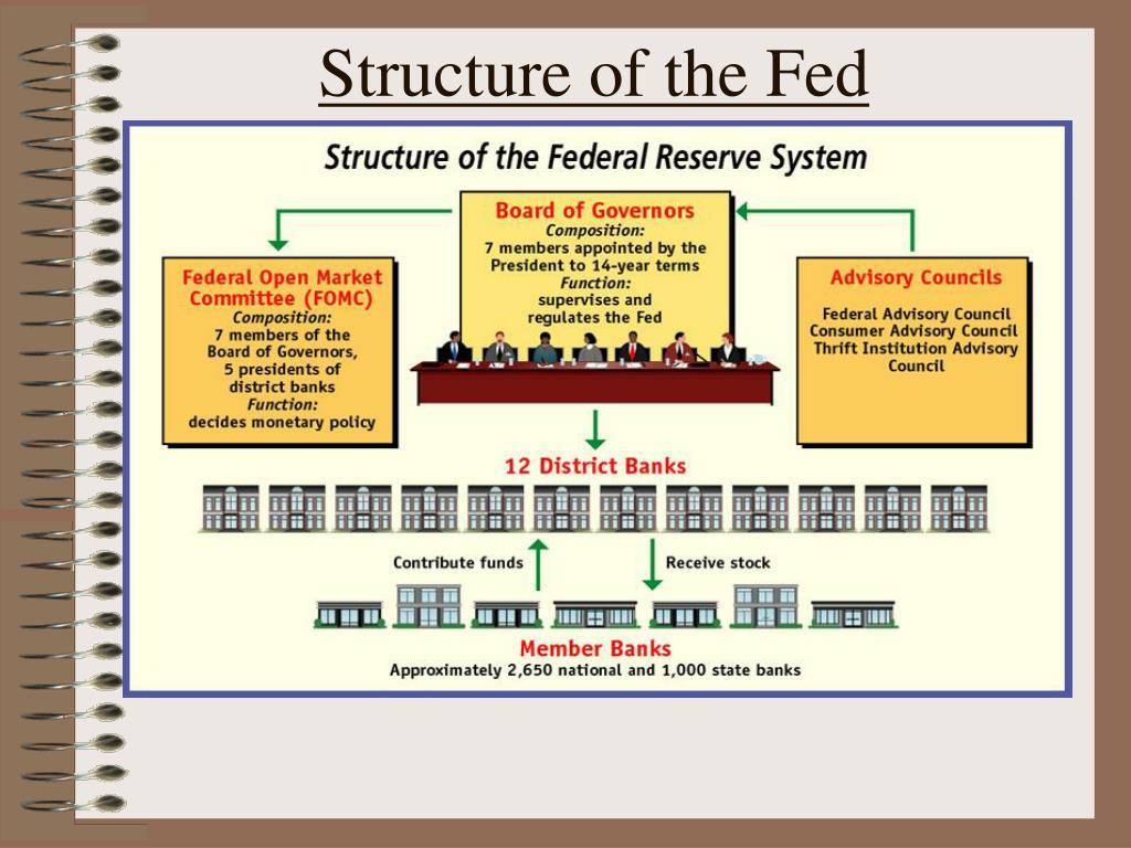 PPT - Economics 11/14/11 mrmilewski PowerPoint Presentation