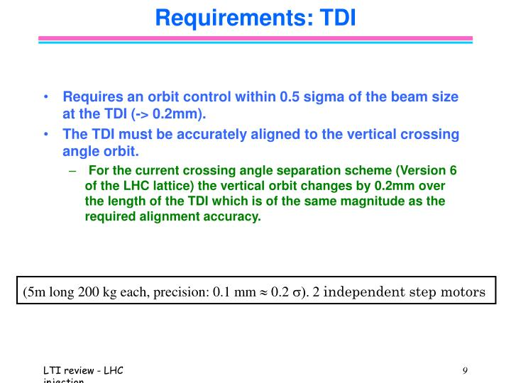 Requirements: TDI