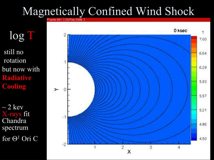 Magnetically Confined Wind Shock