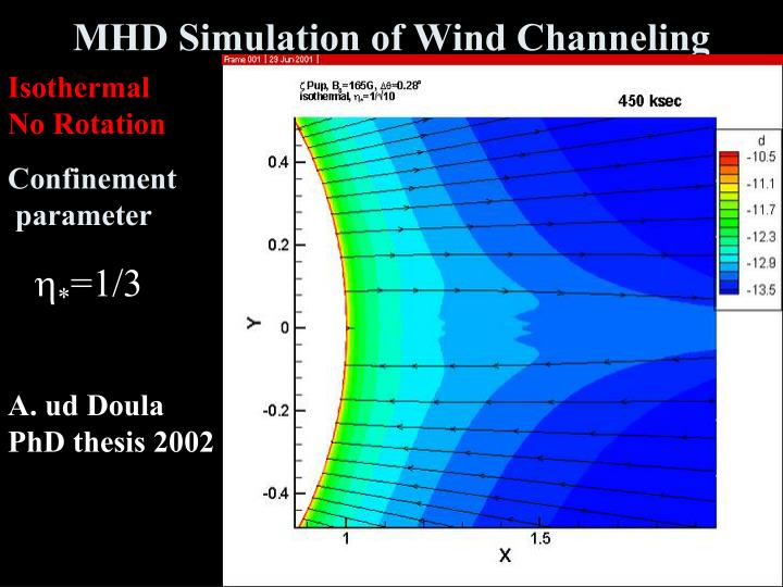 MHD Simulation of Wind Channeling