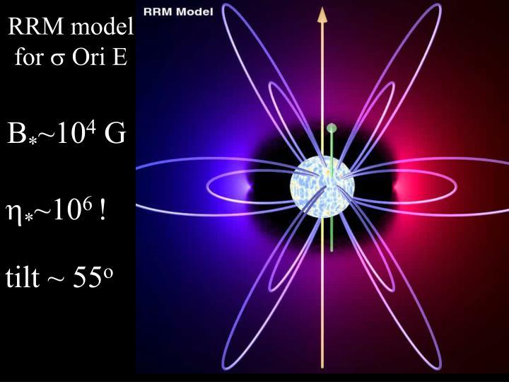 RRM model