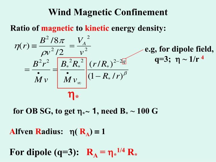 Wind magnetic confinement