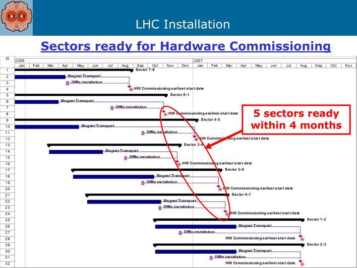 5 sectors ready